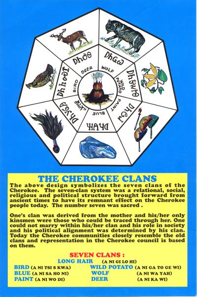 Georgia Tribe of Eastern Cherokee >> Cherokee Clans